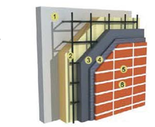 内置有网外墙保温系统
